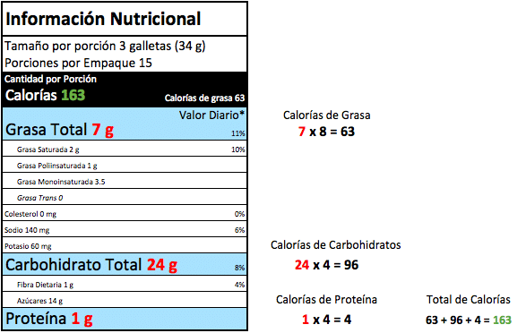 Imagen de una etiqueta nutricional de un paquete de galletas Oreo.